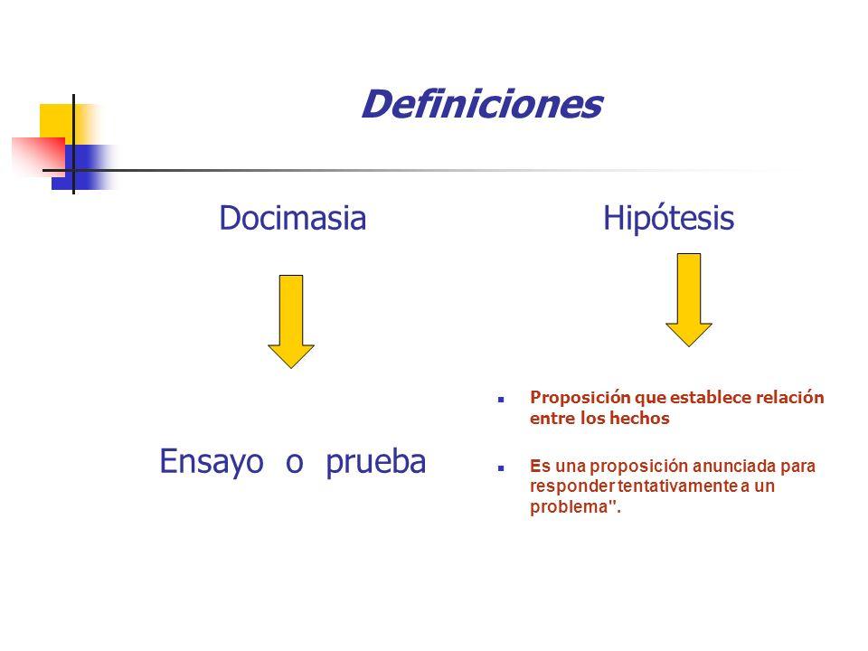 Definiciones Docimasia Ensayo o prueba Hipótesis