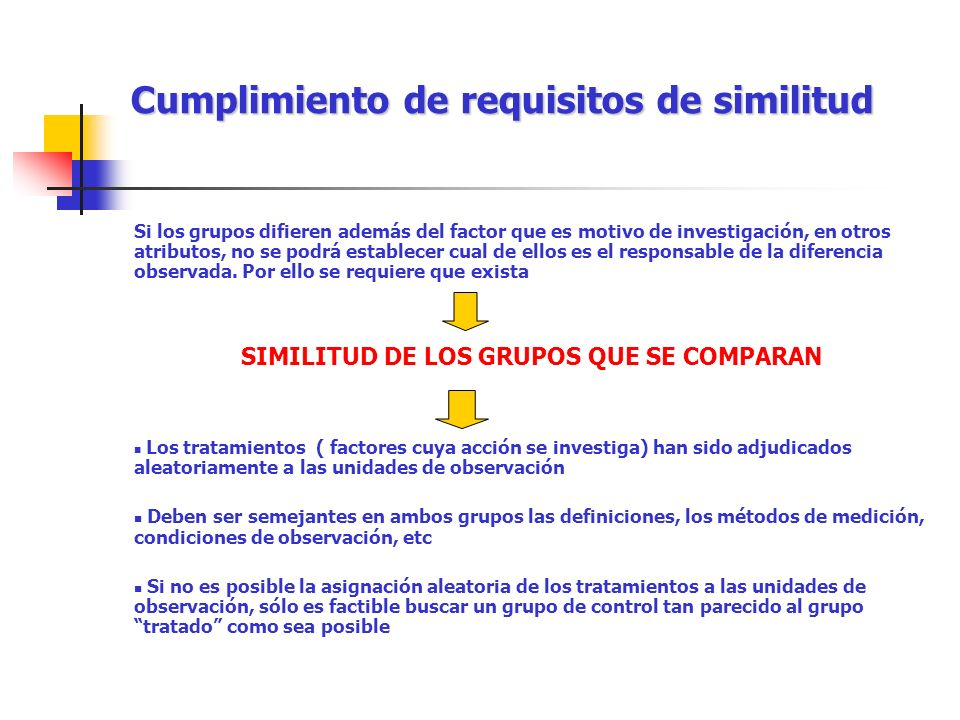 Cumplimiento de requisitos de similitud
