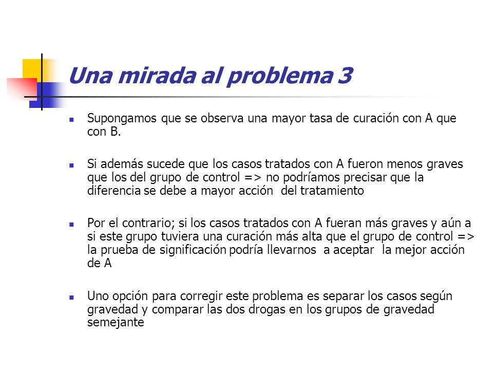 Una mirada al problema 3 Supongamos que se observa una mayor tasa de curación con A que con B.