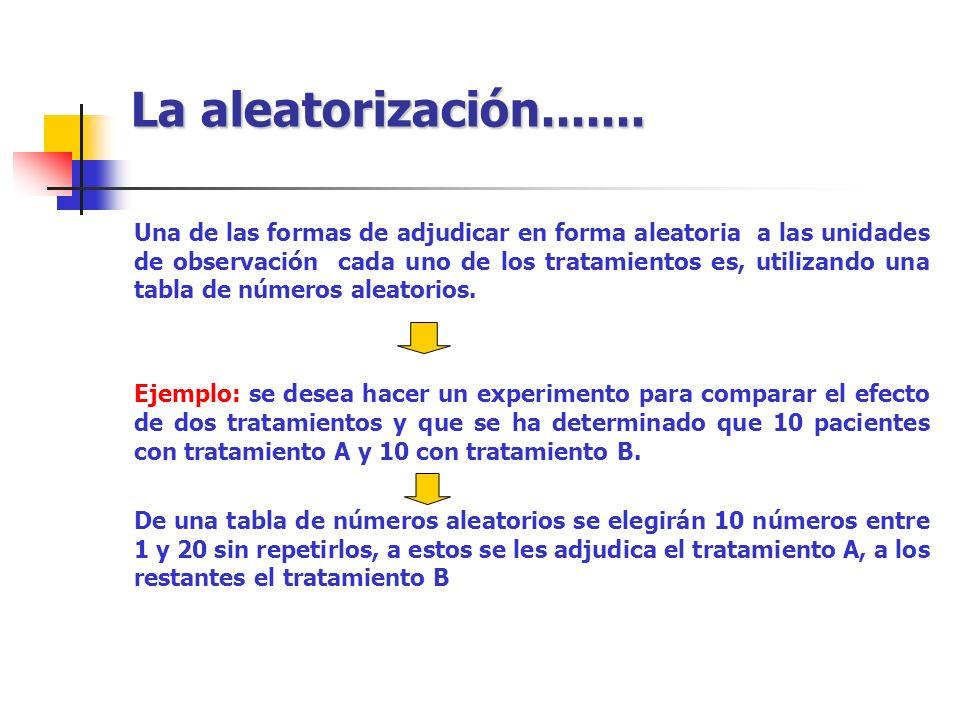 La aleatorización.......