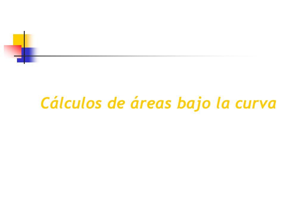Cálculos de áreas bajo la curva