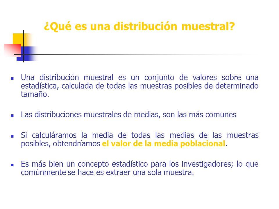¿Qué es una distribución muestral