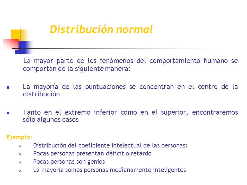 Distribución normal La mayor parte de los fenómenos del comportamiento humano se comportan de la siguiente manera: