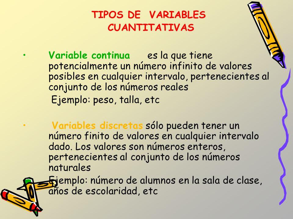 TIPOS DE VARIABLES CUANTITATIVAS.