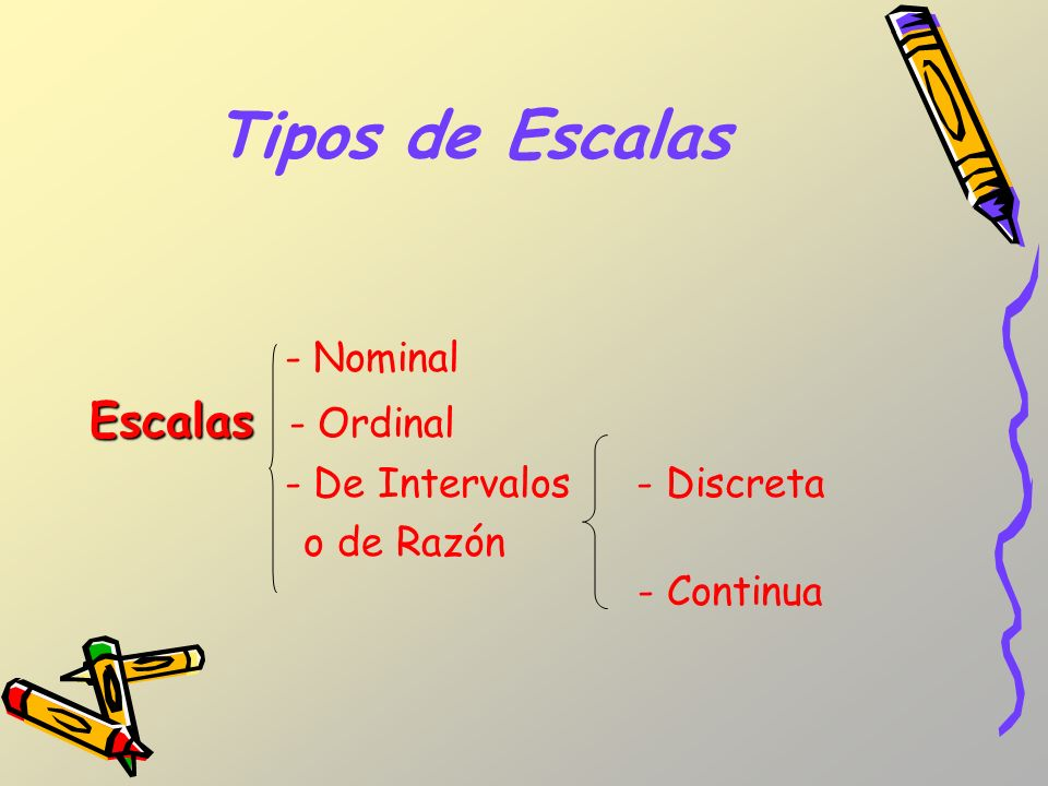 Tipos de Escalas Escalas - Ordinal - Nominal