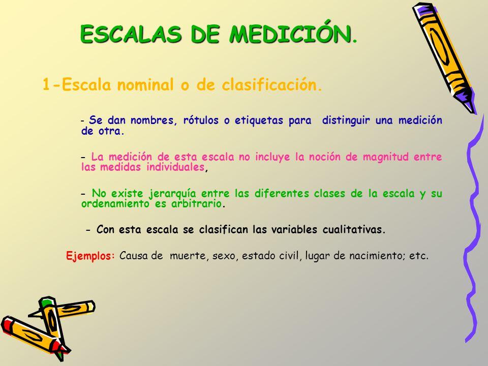 ESCALAS DE MEDICIÓN. 1-Escala nominal o de clasificación.