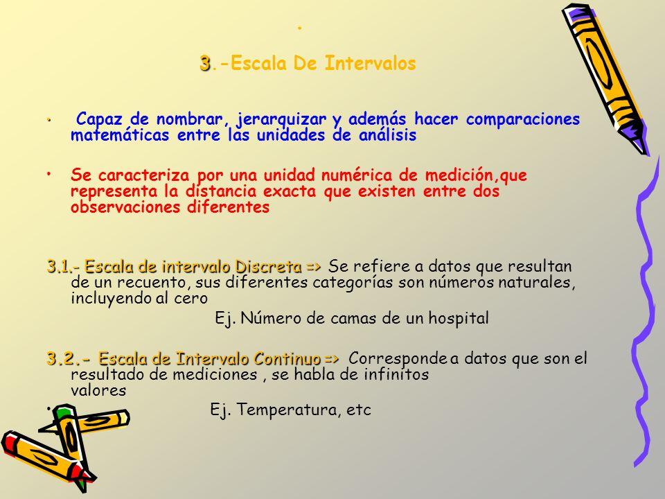 . 3.-Escala De Intervalos Capaz de nombrar, jerarquizar y además hacer comparaciones matemáticas entre las unidades de análisis.