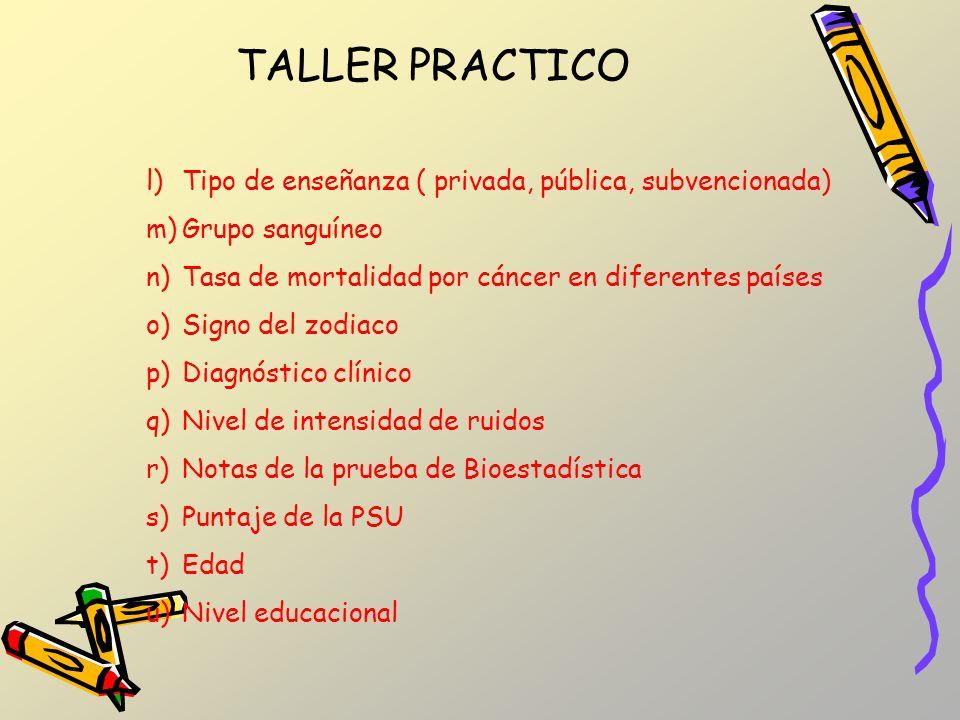 TALLER PRACTICO Tipo de enseñanza ( privada, pública, subvencionada)
