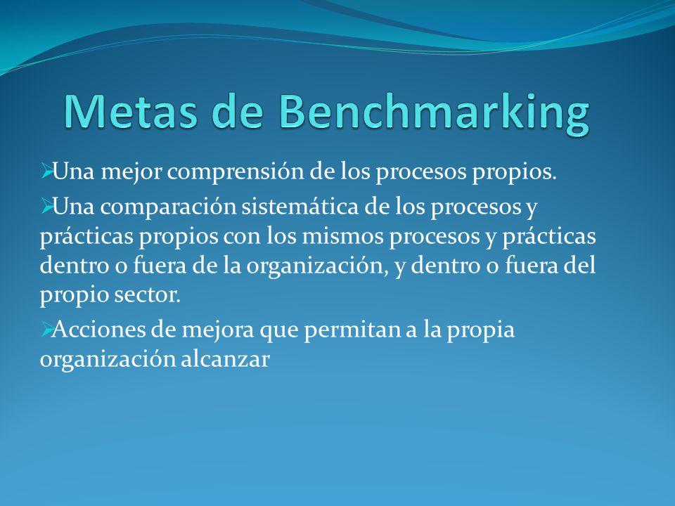 Metas de Benchmarking Una mejor comprensión de los procesos propios.