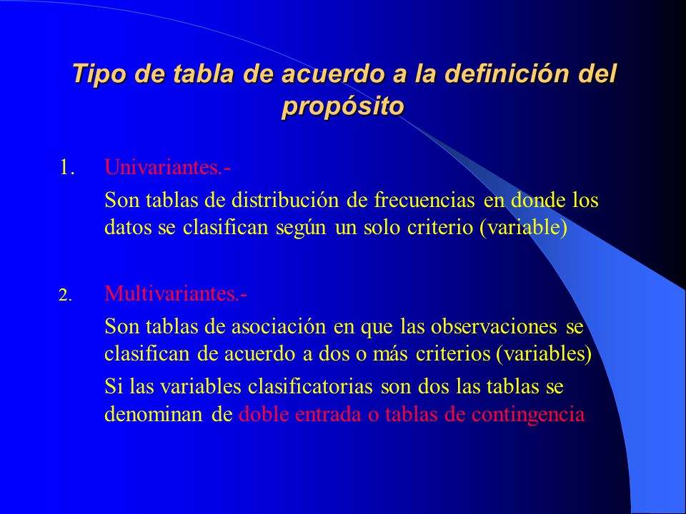 Tipo de tabla de acuerdo a la definición del propósito