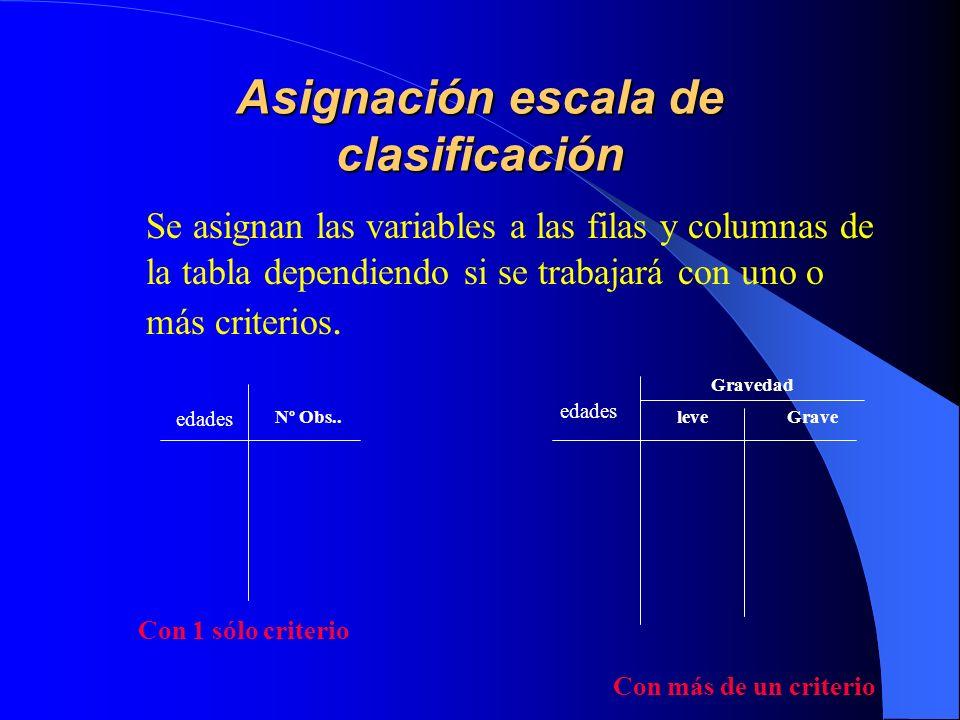 Asignación escala de clasificación