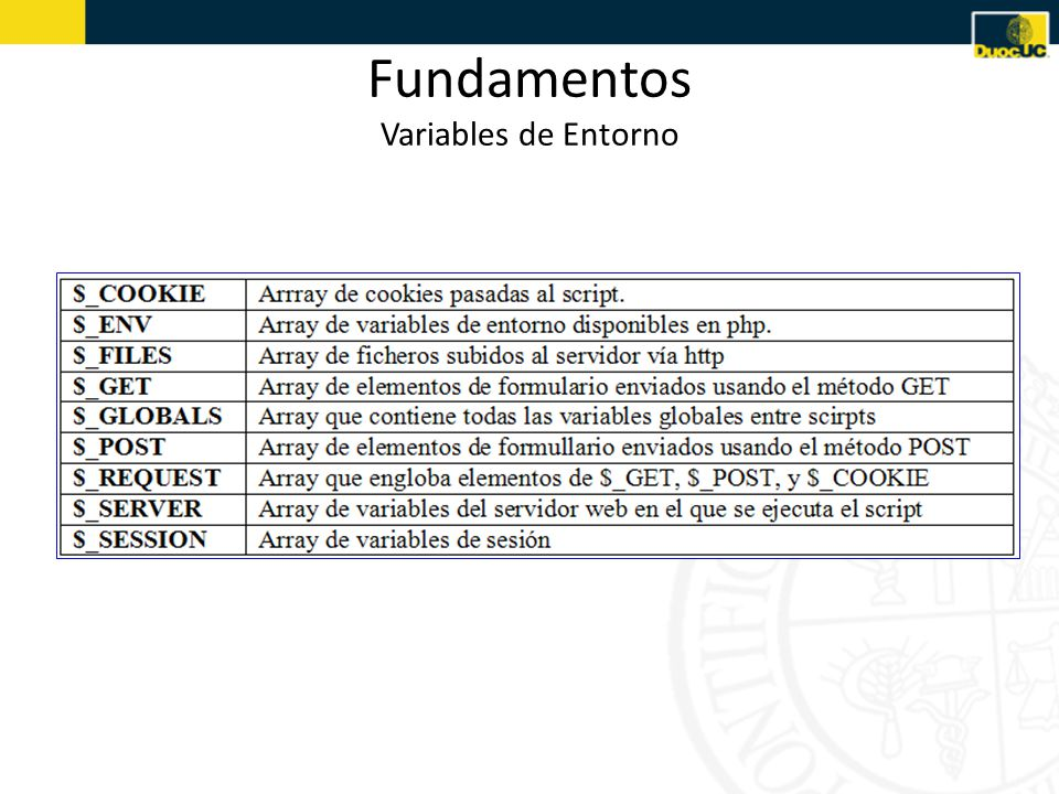 Fundamentos Variables de Entorno