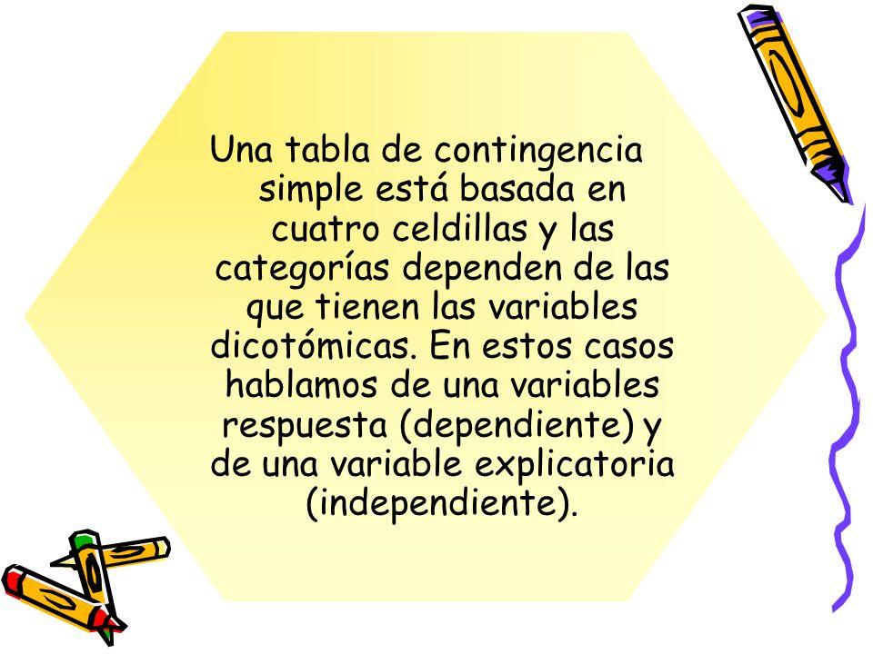 Una tabla de contingencia simple está basada en cuatro celdillas y las categorías dependen de las que tienen las variables dicotómicas.