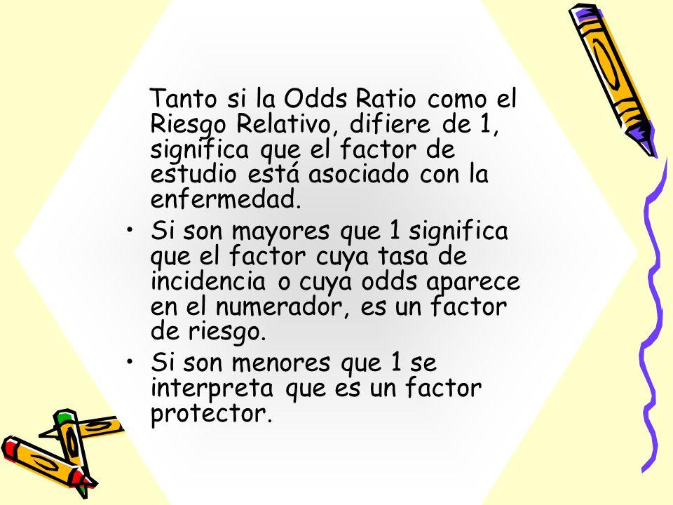 Tanto si la Odds Ratio como el Riesgo Relativo, difiere de 1, significa que el factor de estudio está asociado con la enfermedad.