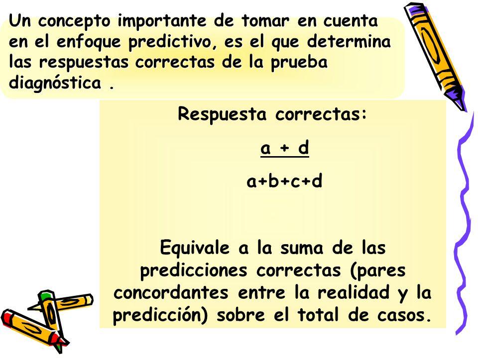 Respuesta correctas: a + d a+b+c+d