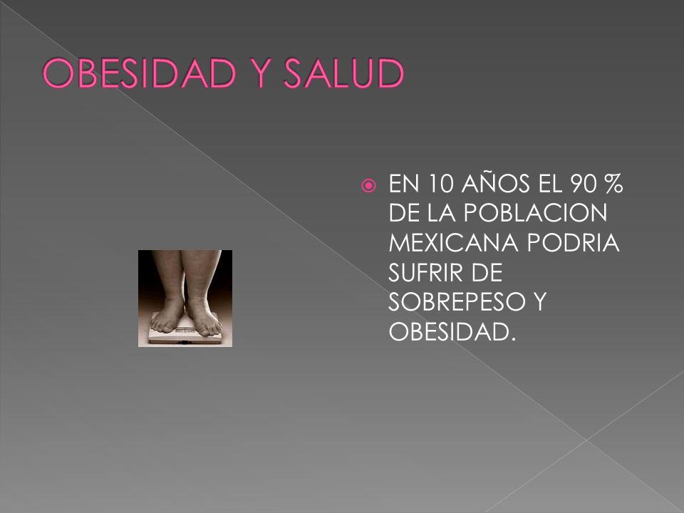 OBESIDAD Y SALUD EN 10 AÑOS EL 90 % DE LA POBLACION MEXICANA PODRIA SUFRIR DE SOBREPESO Y OBESIDAD.