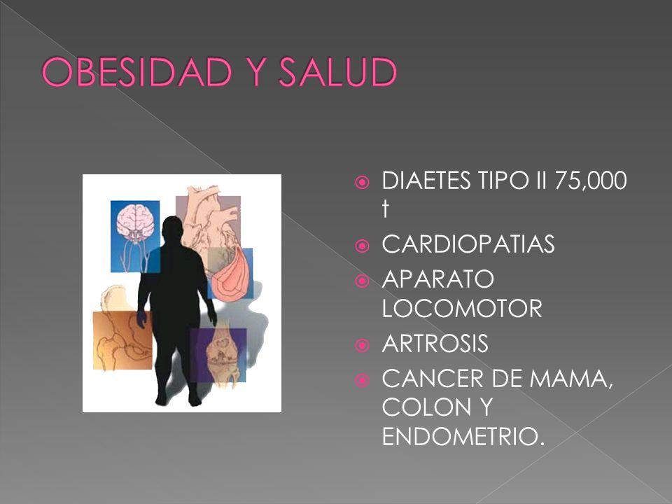 OBESIDAD Y SALUD DIAETES TIPO II 75,000 t CARDIOPATIAS