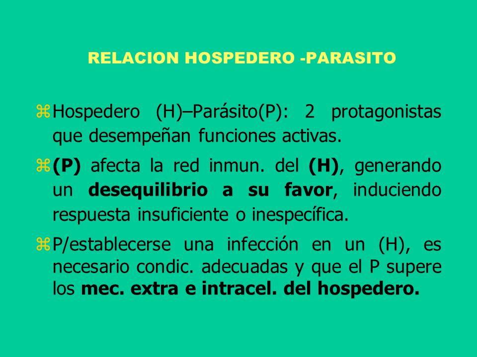 RELACION HOSPEDERO -PARASITO