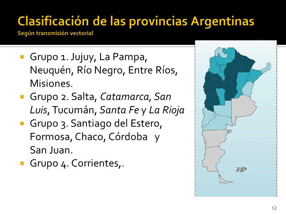 Clasificación de las provincias Argentinas Según transmisión vectorial