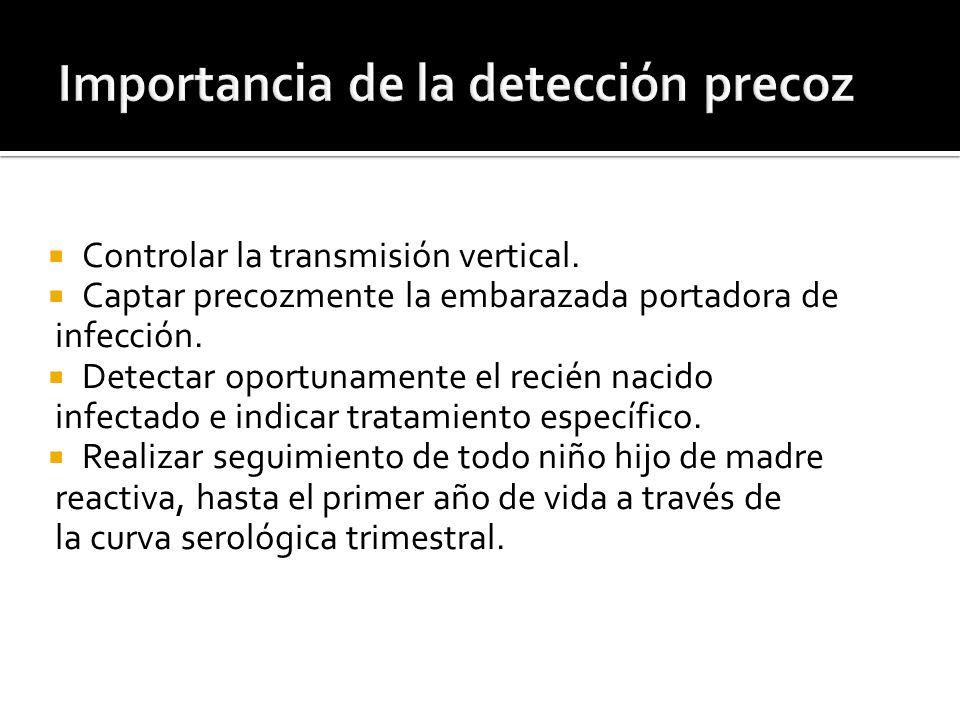Importancia de la detección precoz