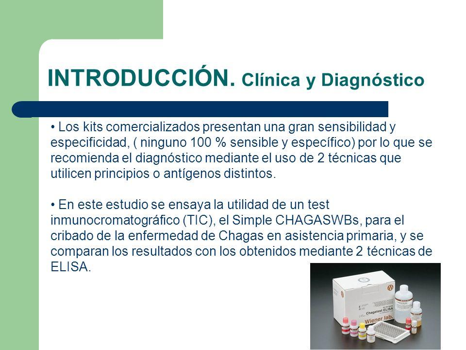 INTRODUCCIÓN. Clínica y Diagnóstico
