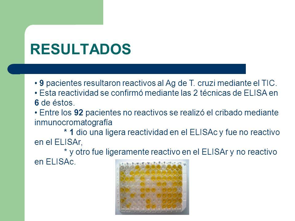 RESULTADOS 9 pacientes resultaron reactivos al Ag de T. cruzi mediante el TIC.