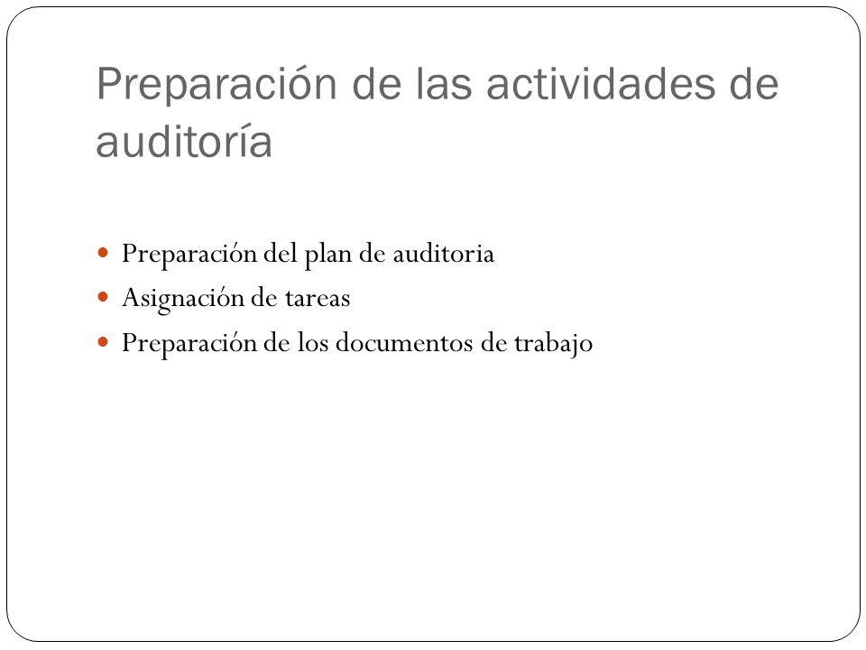 Preparación de las actividades de auditoría