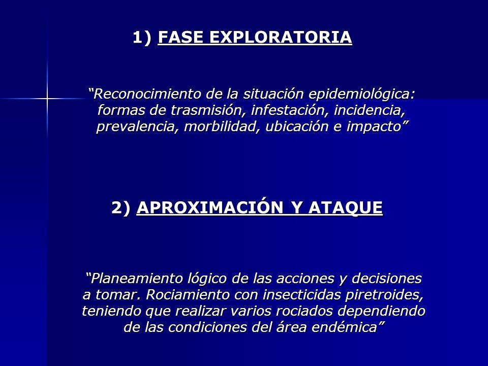 2) APROXIMACIÓN Y ATAQUE