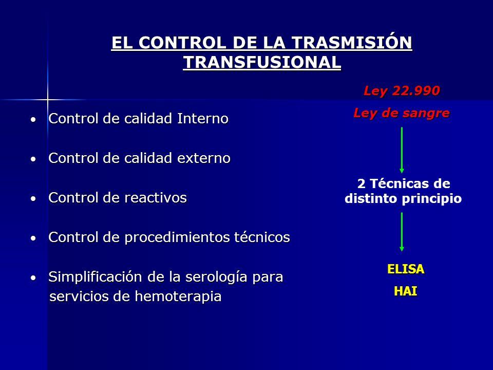EL CONTROL DE LA TRASMISIÓN TRANSFUSIONAL