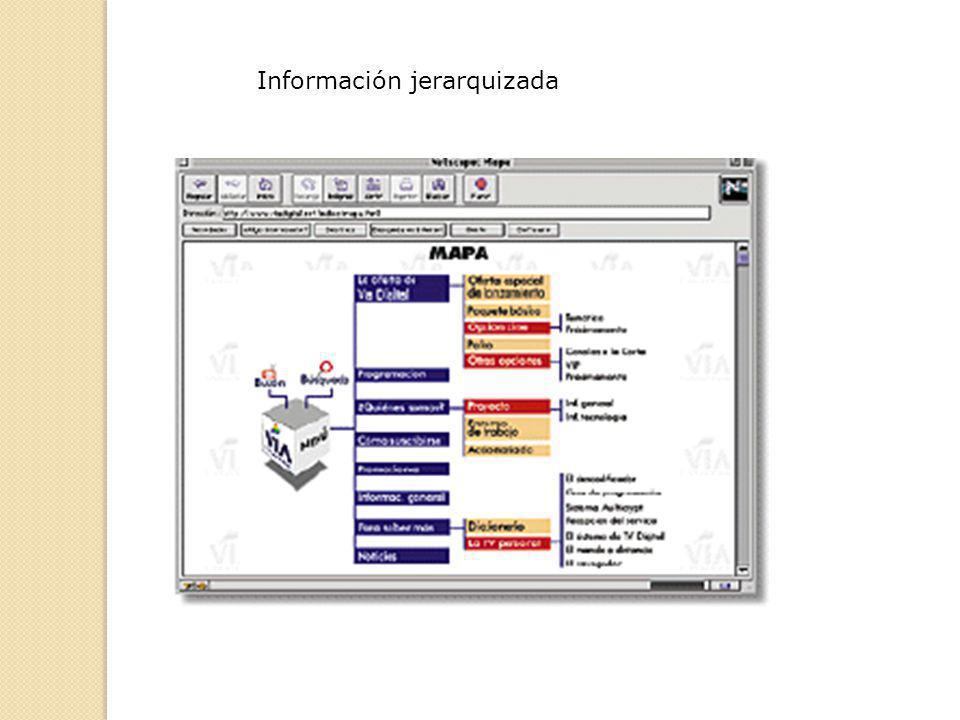 Información jerarquizada