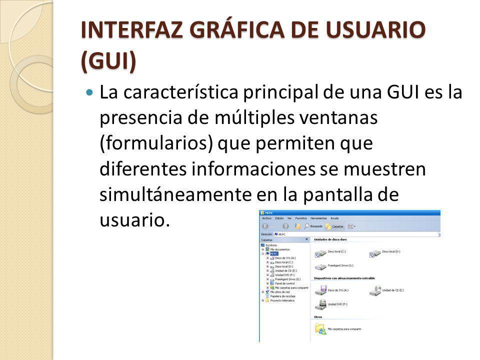 INTERFAZ GRÁFICA DE USUARIO (GUI)
