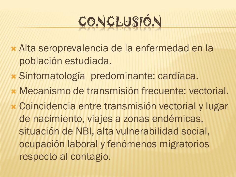Conclusión Alta seroprevalencia de la enfermedad en la población estudiada. Sintomatología predominante: cardíaca.