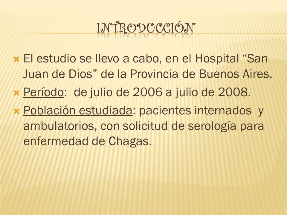 introducción El estudio se llevo a cabo, en el Hospital San Juan de Dios de la Provincia de Buenos Aires.