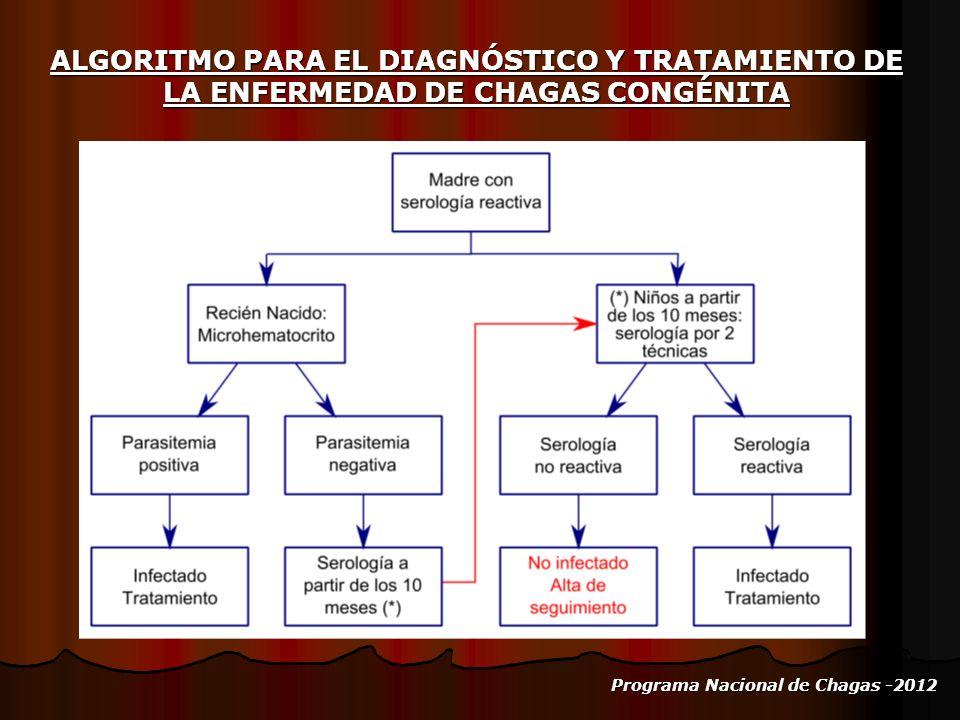 ALGORITMO PARA EL DIAGNÓSTICO Y TRATAMIENTO DE LA ENFERMEDAD DE CHAGAS CONGÉNITA