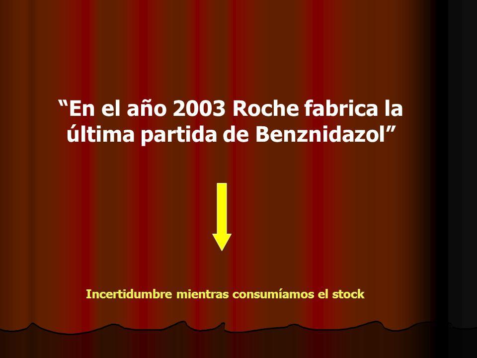 En el año 2003 Roche fabrica la última partida de Benznidazol