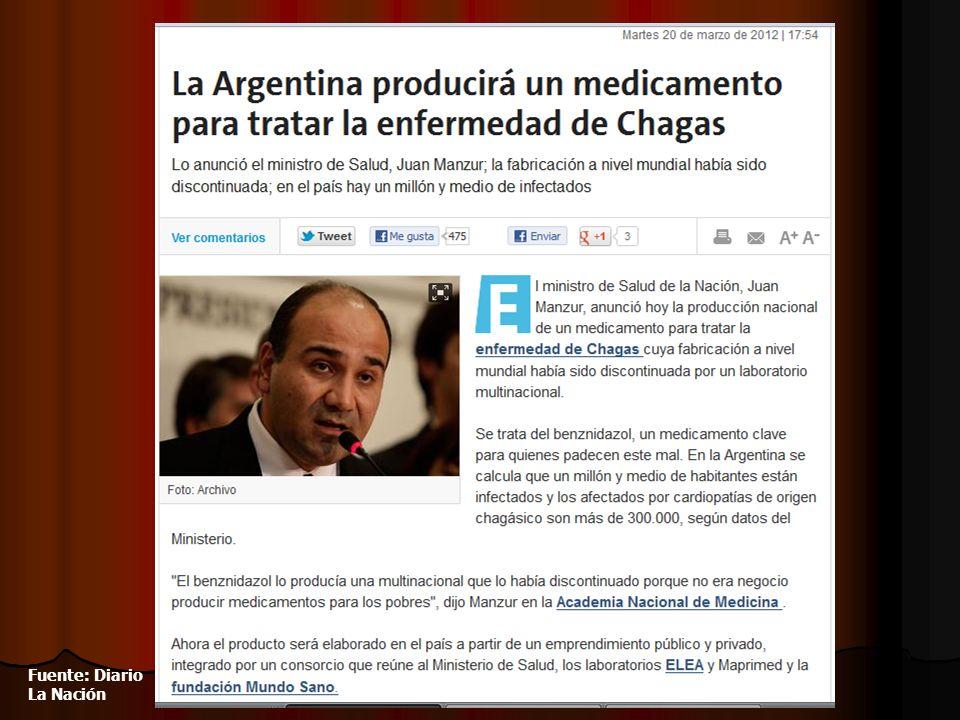 Fuente: Diario La Nación