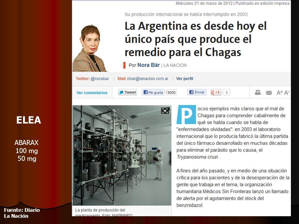 ELEA ABARAX 100 mg 50 mg Fuente: Diario La Nación