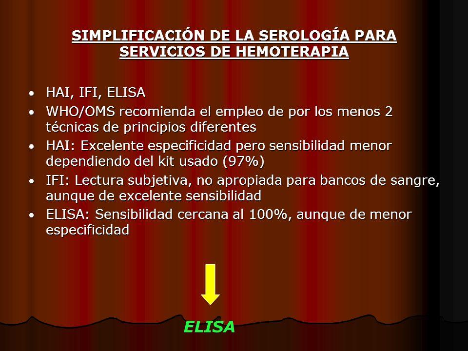 SIMPLIFICACIÓN DE LA SEROLOGÍA PARA SERVICIOS DE HEMOTERAPIA