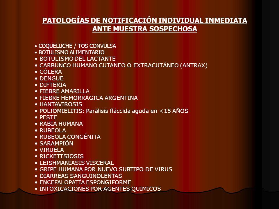 PATOLOGÍAS DE NOTIFICACIÓN INDIVIDUAL INMEDIATA ANTE MUESTRA SOSPECHOSA