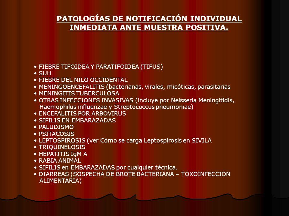 PATOLOGÍAS DE NOTIFICACIÓN INDIVIDUAL INMEDIATA ANTE MUESTRA POSITIVA.