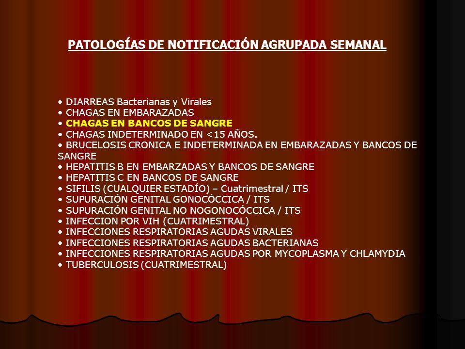 PATOLOGÍAS DE NOTIFICACIÓN AGRUPADA SEMANAL
