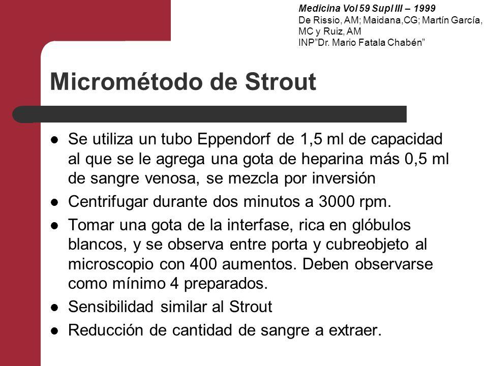Medicina Vol 59 Supl III – 1999De Rissio, AM; Maidana,CG; Martín García, MC y Ruiz, AM. INP Dr. Mario Fatala Chabén