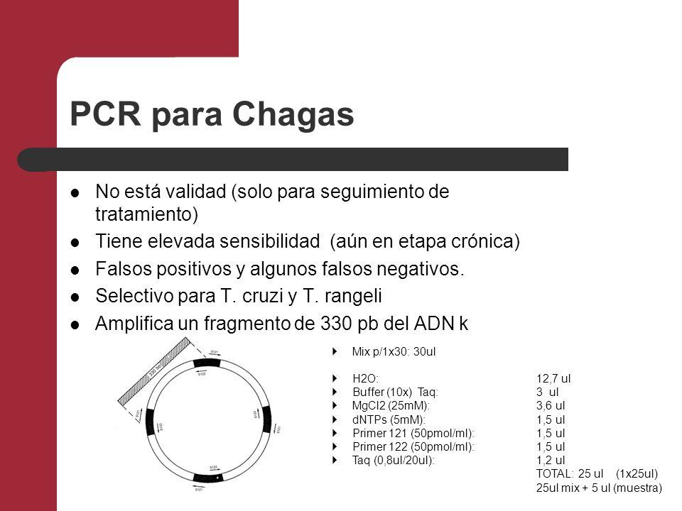 PCR para Chagas No está validad (solo para seguimiento de tratamiento)