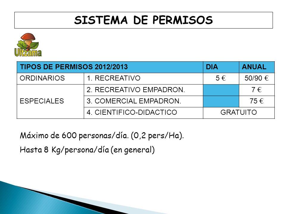 SISTEMA DE PERMISOS Máximo de 600 personas/día. (0,2 pers/Ha).