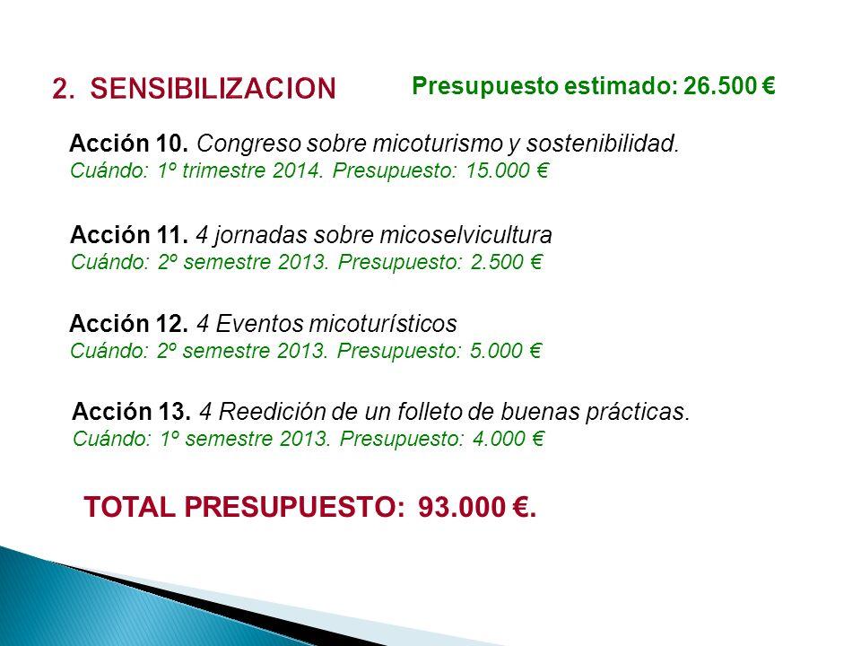 2. SENSIBILIZACION TOTAL PRESUPUESTO: 93.000 €.