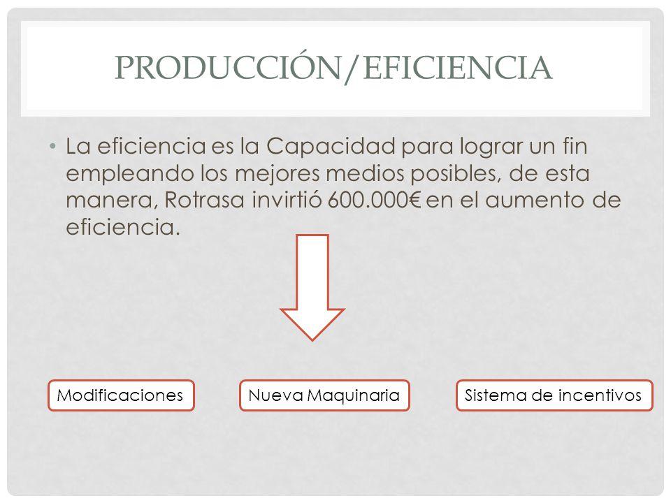 Producción/EFICIENCIA