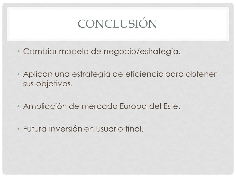 Conclusión Cambiar modelo de negocio/estrategia.