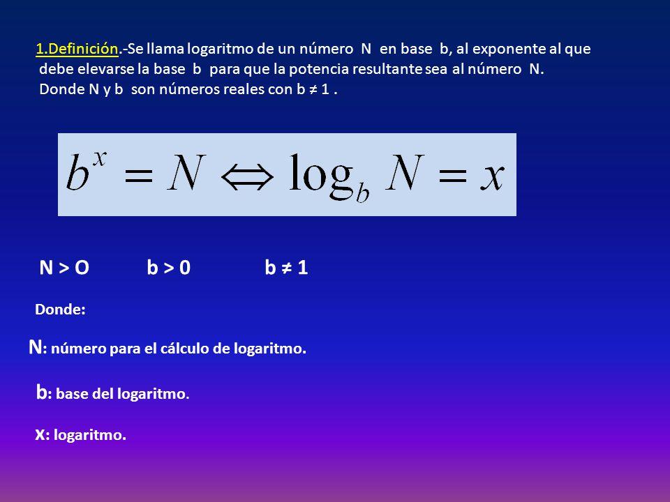 N: número para el cálculo de logaritmo.