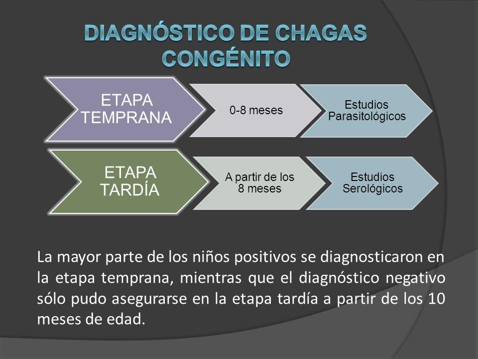 Diagnóstico de Chagas Congénito