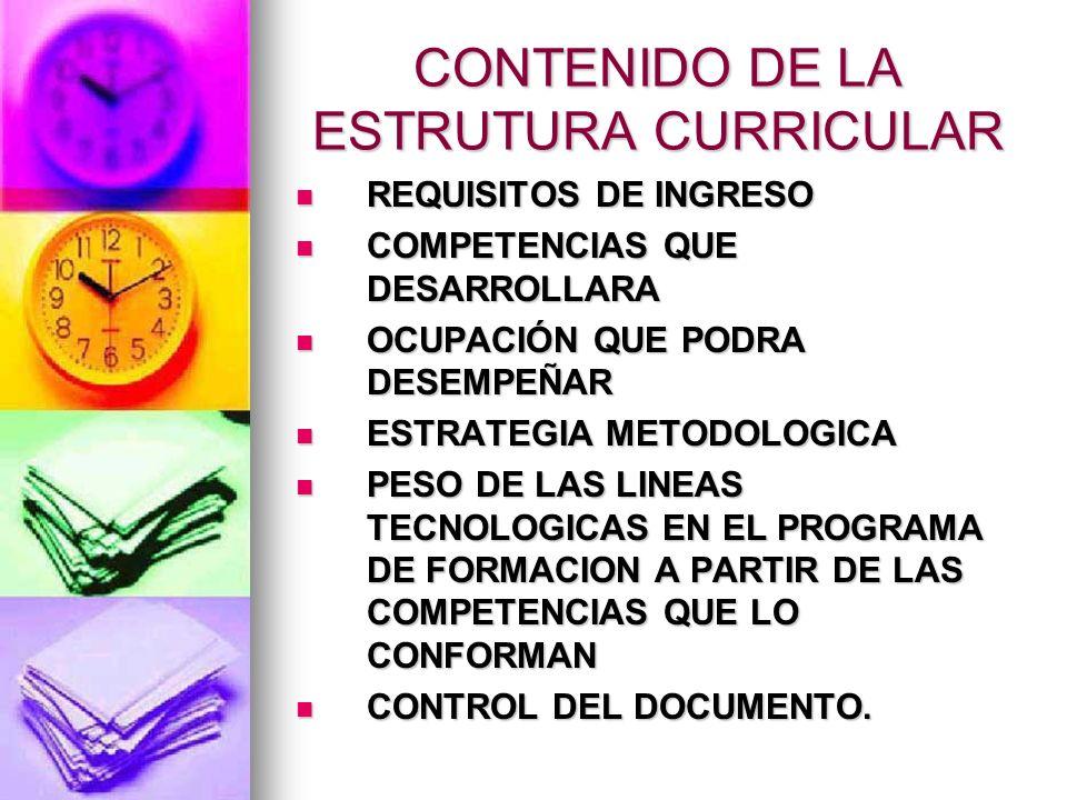 CONTENIDO DE LA ESTRUTURA CURRICULAR